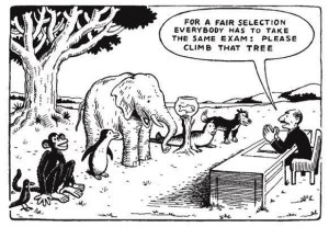 differentiation picture